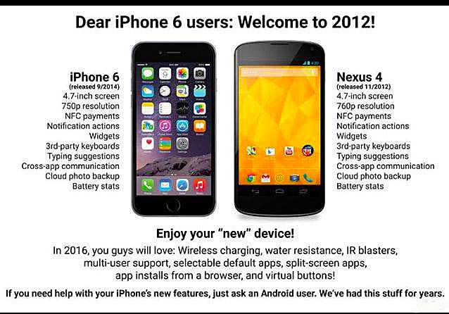Netizens have taken to mock the iPhone 6 by comparing it with the Nexus 4.